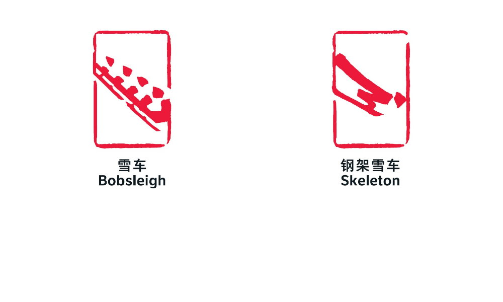 Pictograms: Beijing 2022