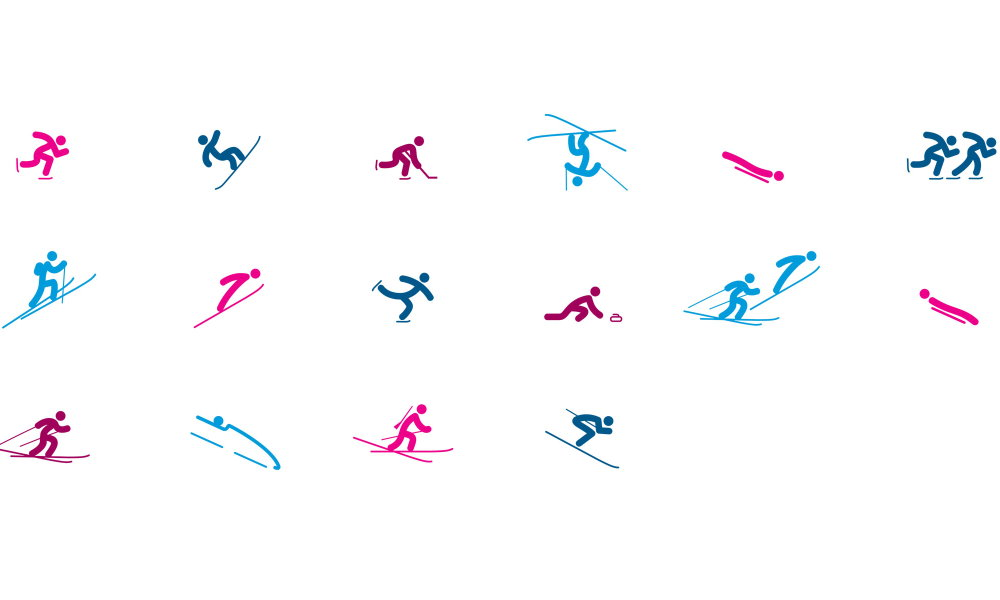 Pictograms: Lausanne 2020