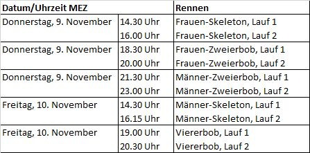 Schedule LP deutsch